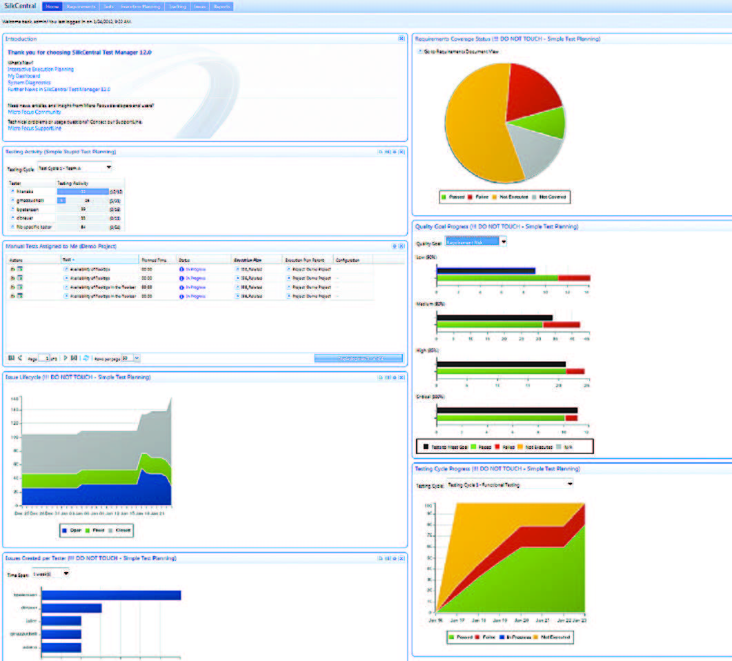 User-defined dashboard provides customizable insight into status of testing